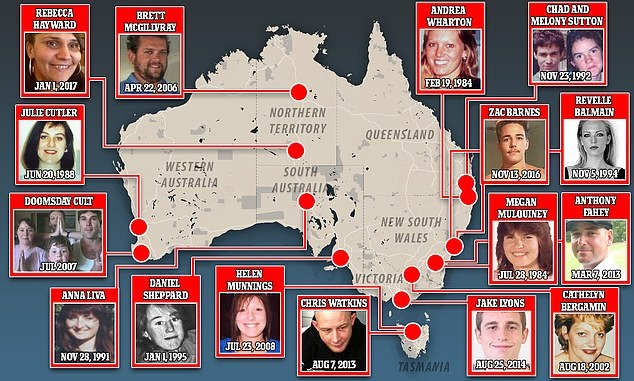 Australia Missing Persons